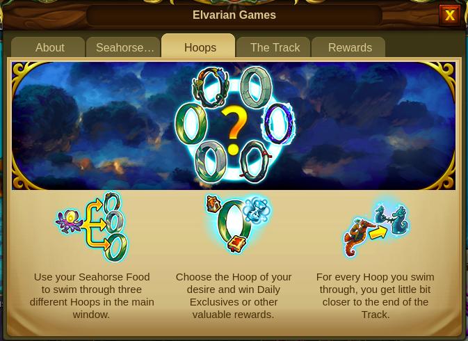 Elvarische Spiele 2021 Event Info Tab 3