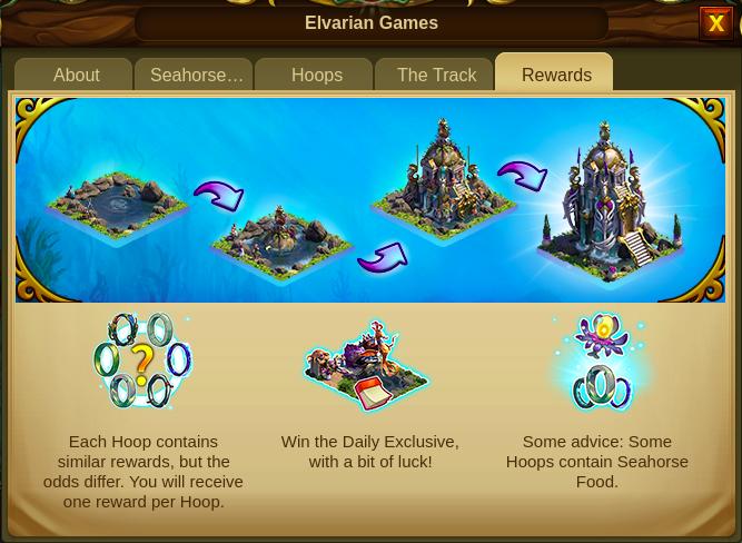 Elvarische Spiele 2021 Event Info Tab 5