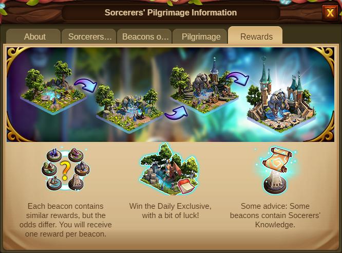 Die Pilgerreise der Zauberer 2020 Event info Screenshot Tab 5