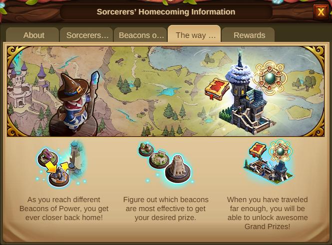 Die Heimkehr der Zauberer 2021 Event Info Tab 4